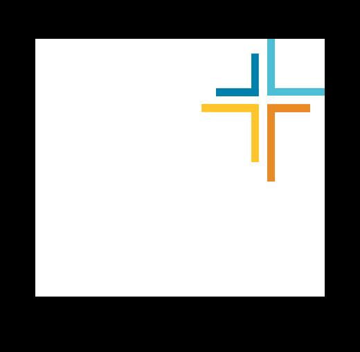 ISU Cru