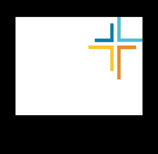 Indy Metro Cru